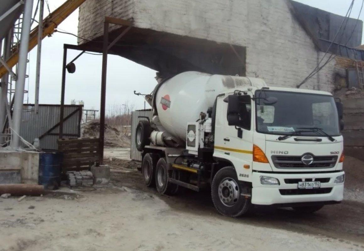 Заказать бетон миксер смоленск цена сертификат соответствия цементный раствор м75